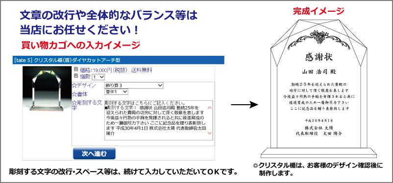 クリスタル楯(ダイヤカットアーチ型)のかご