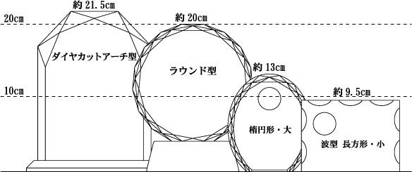 クリスタル楯(盾)のサイズ